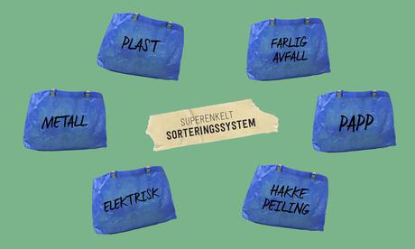 Sorteringssystem i blå bager